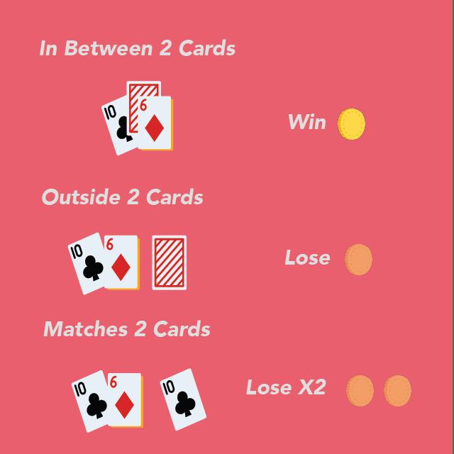 in between how to win