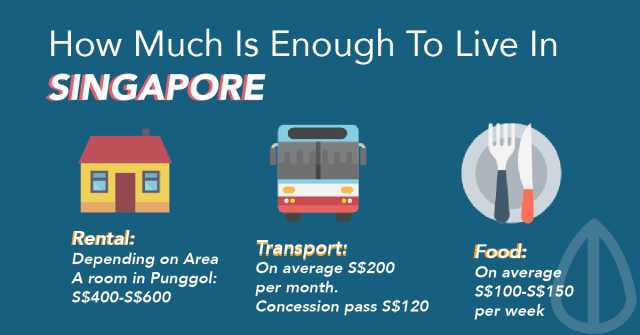 Foreign Expats Guide: how much is enough to live in Singapore?