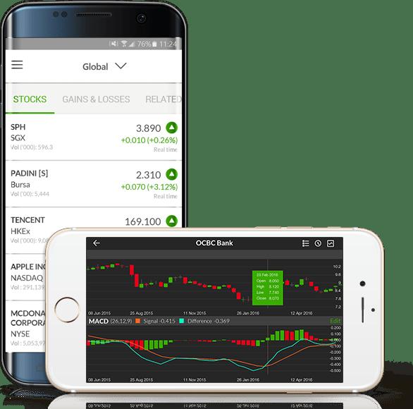 Best stocks tracking mobile app Shareinvestor