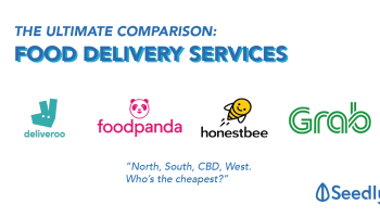Food Delivery Promo Codes For Your Lazy Bum! (July 2019)