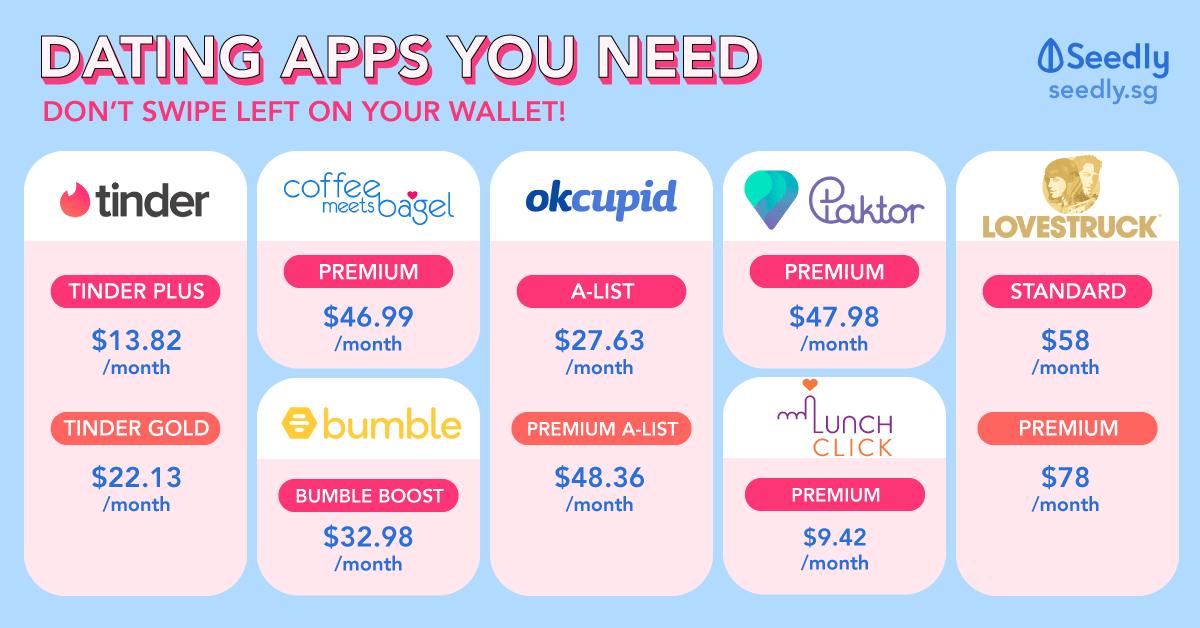 Populära dating app Singapore