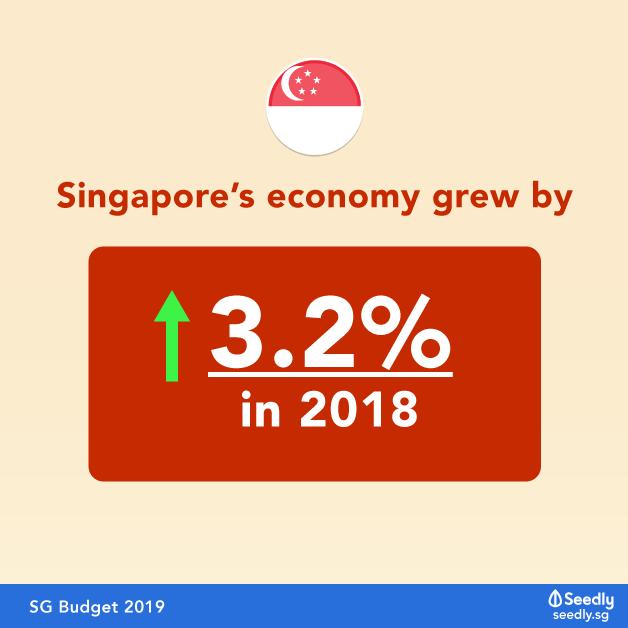 SGbudget 2019 Singapore budget