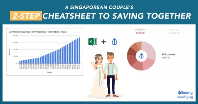 2 Step Couple's Cheatsheet To Saving Together