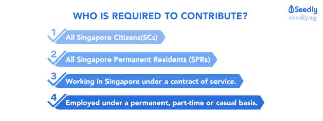 Who Is Required To Make CPF Contributions?