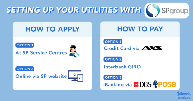 How To Set Up SP Services Utilities