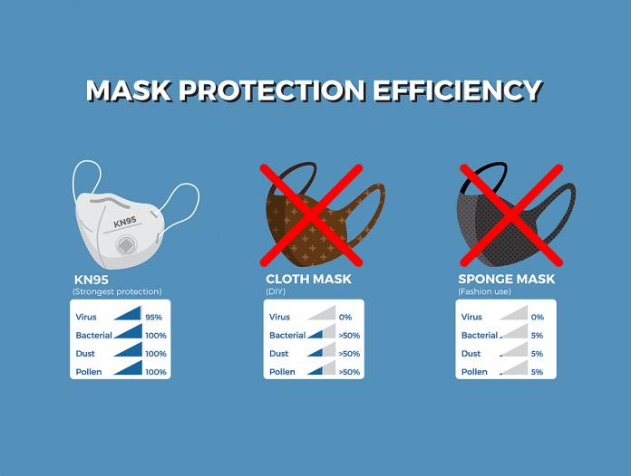 Safeline KN95 Mask