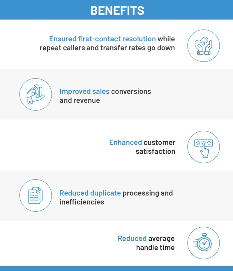 How AI-powered solutions can help your business craft superior omnichannel customer experiences