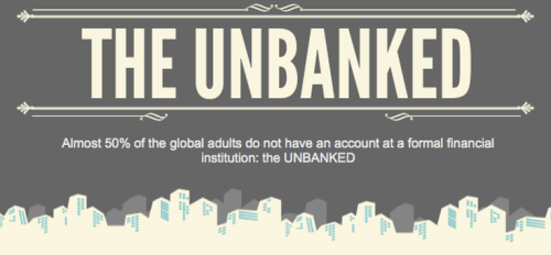 Image result for unbanked crypto