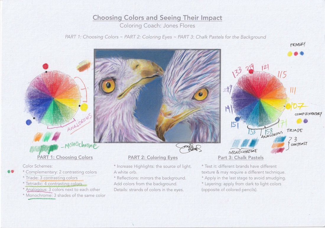 Choosing Colors Applying Color Schemes And Seeing Their