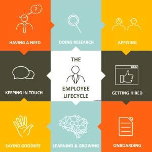 10 steps to a great Employee Experience – Sara Coene – Medium