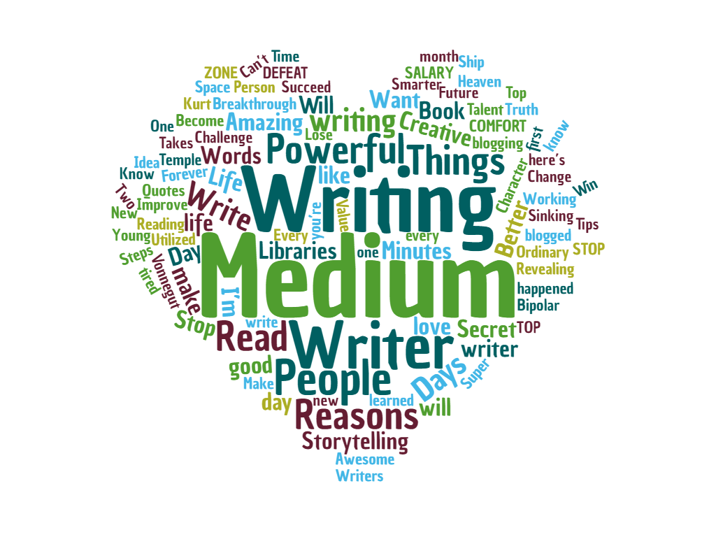 7 Top Themes Of 50 Top Medium Writers In Writing The