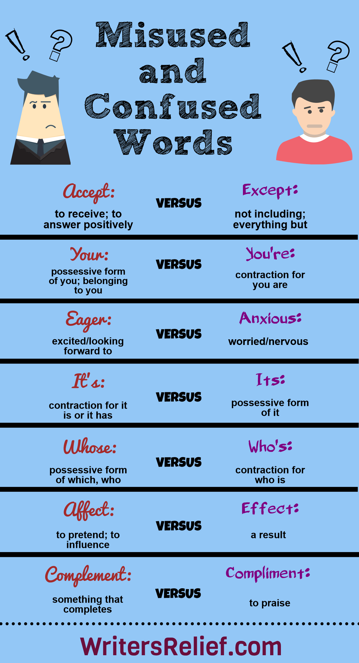 Cheat Sheet For Commonly Misused Words Writer S Relief