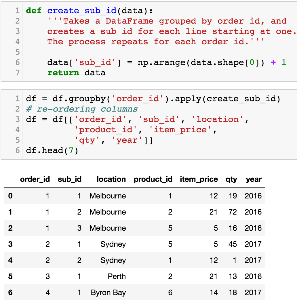 Applying Custom Functions To Groupby Objects In Pandas