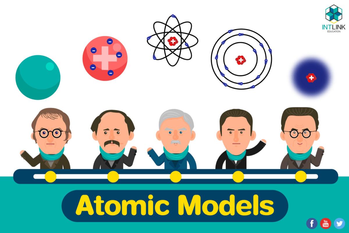 A Timeline Of Atomic Models Intlink Education Medium