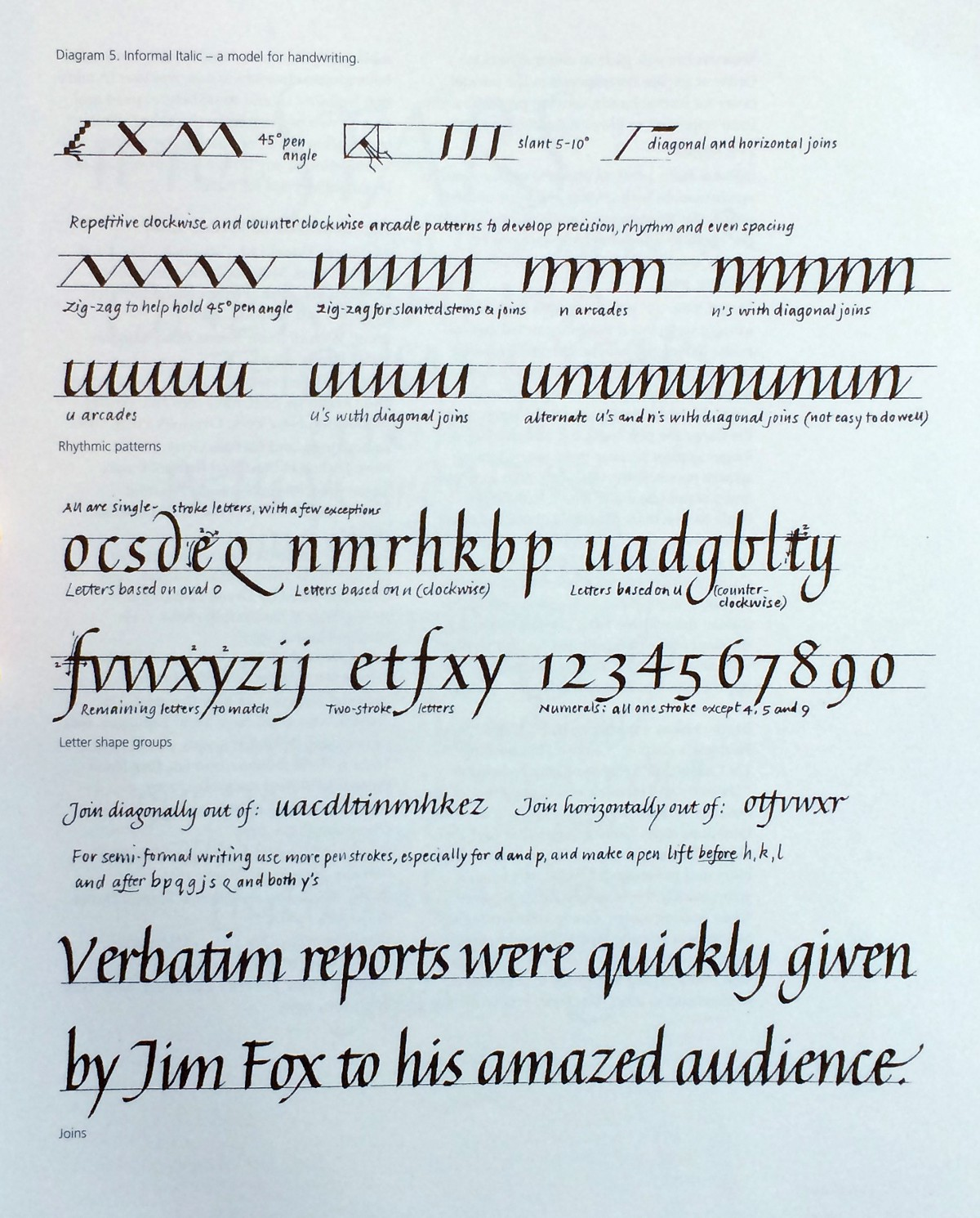 Chancery Cursive Calligraphy Alphabet