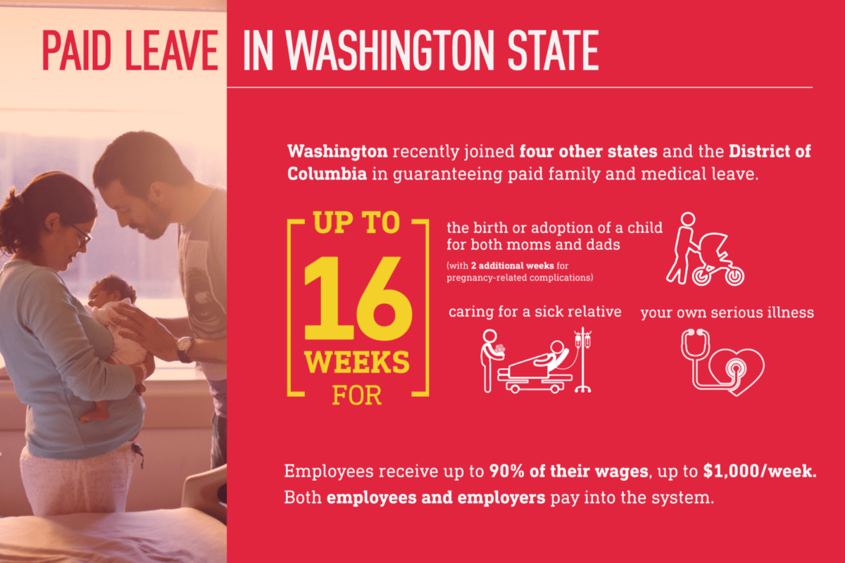 Washington State S Paid Leave Policy Shows The Power Of