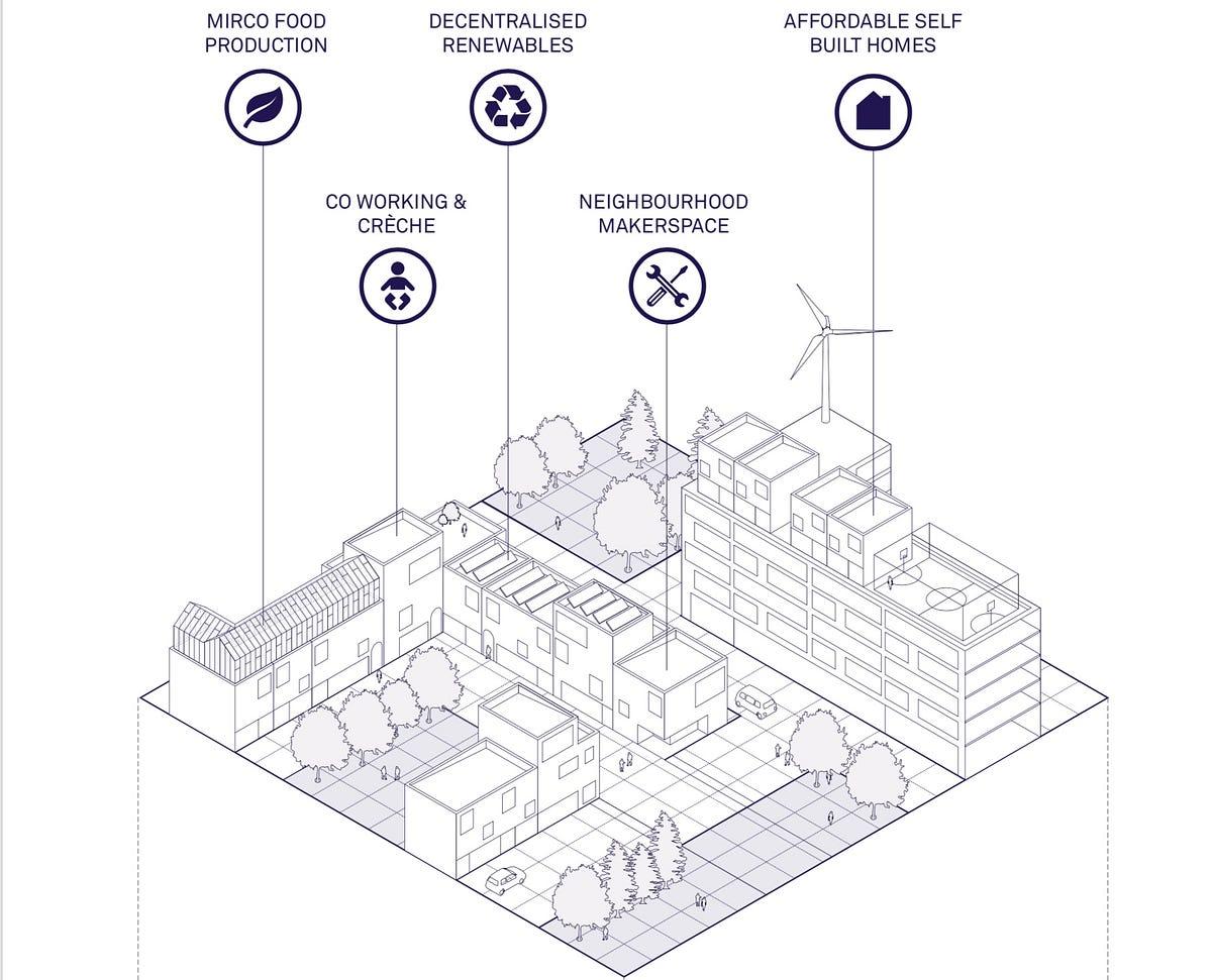 Re Making Urban Renewal Dark Matter Laboratories