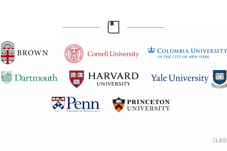 Free Professional Resume » harvard foreign language requirement ...