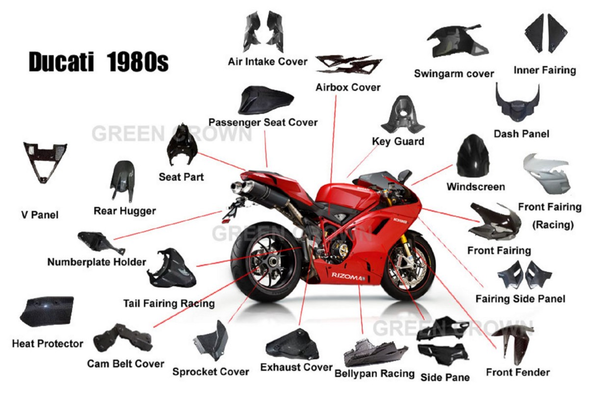 Best Motorcycle Modifications And Accessories Jim Kart