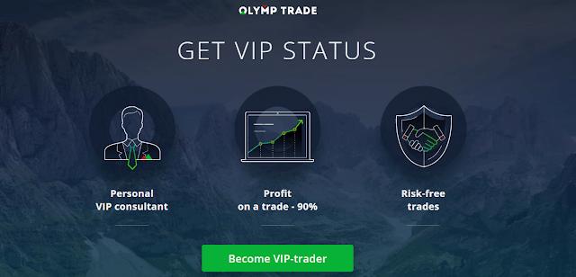 Olymp Trade Option
