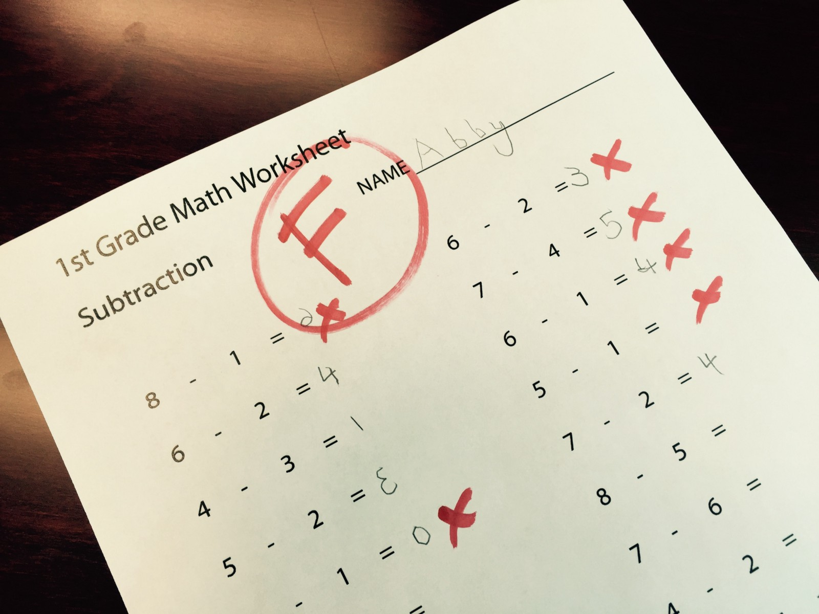 Abolishing Grading Is The First Step To Better Assessment