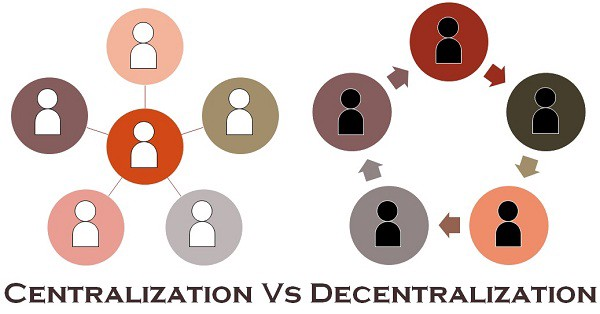 Image result for centralized vs decentralized currency