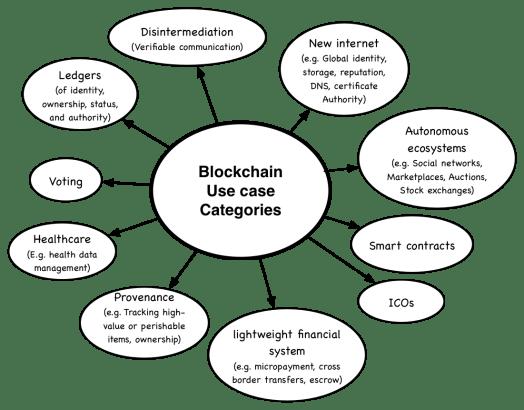 1*1E1e2CO_bg5QRMfWJOnbzw Blockchain