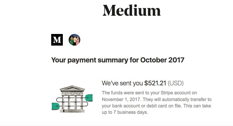 Medium Partner Program