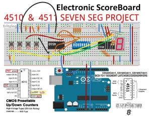 Electronic ScoreBoard v10 – Jungletronics – Medium