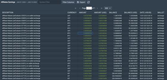 Bitfinex Link Earnings Section
