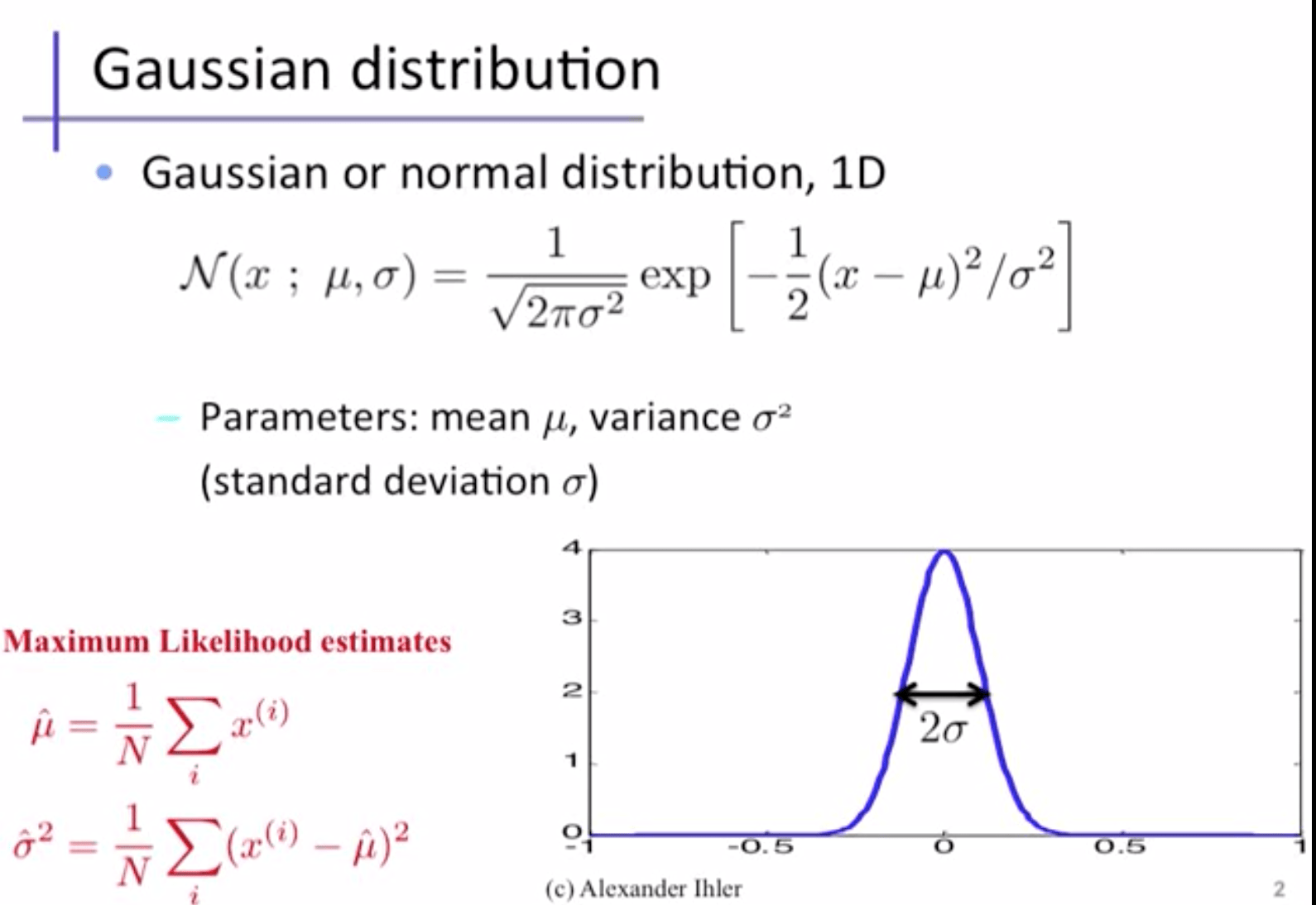 Archived Post Multivariate Gaussian Distributions And