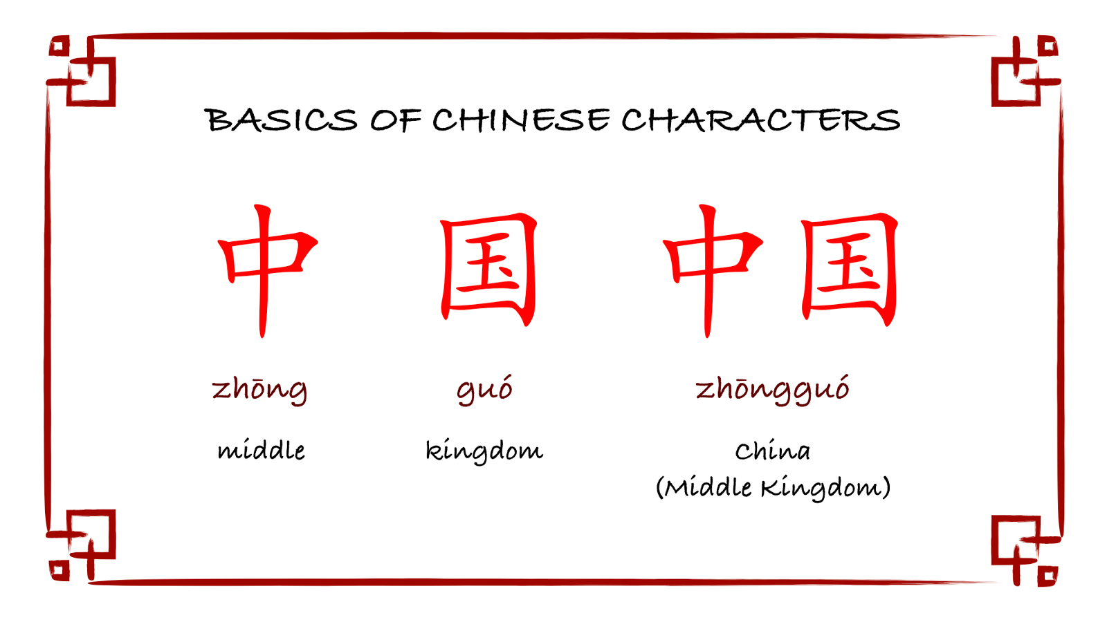 Optimizing Chinese Character Learning