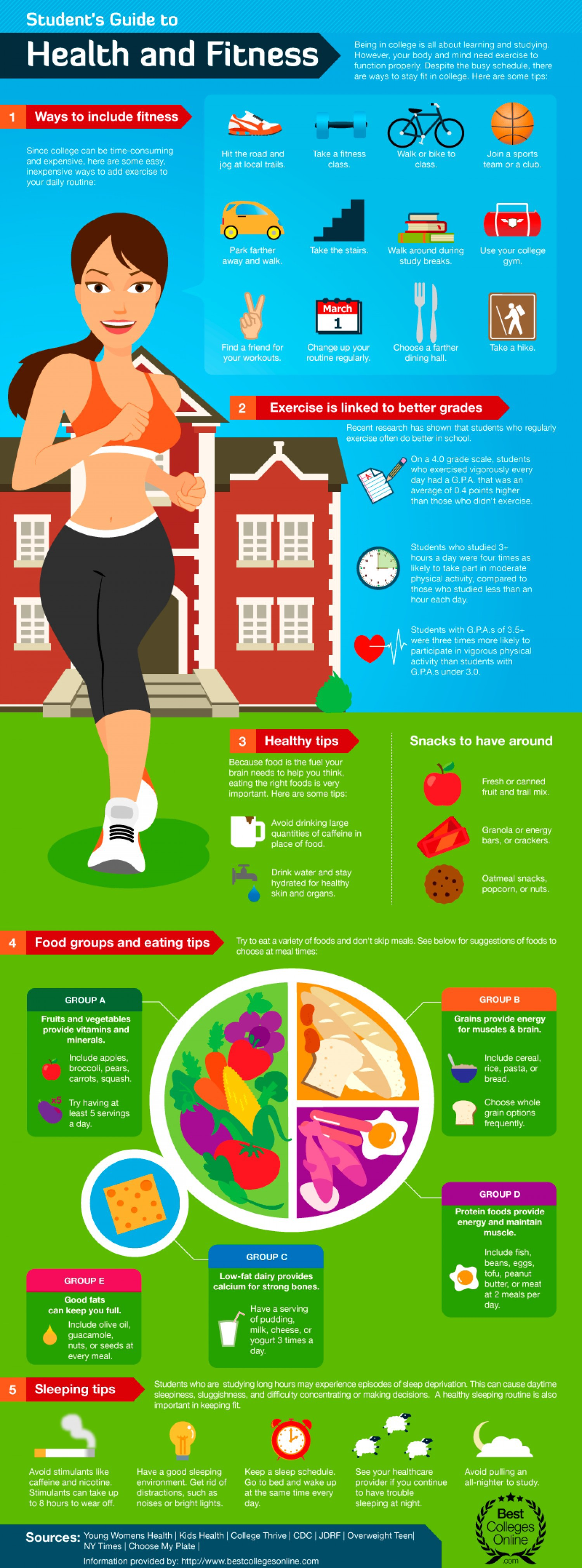 10 Health And Fitness Infographics That You Need To See
