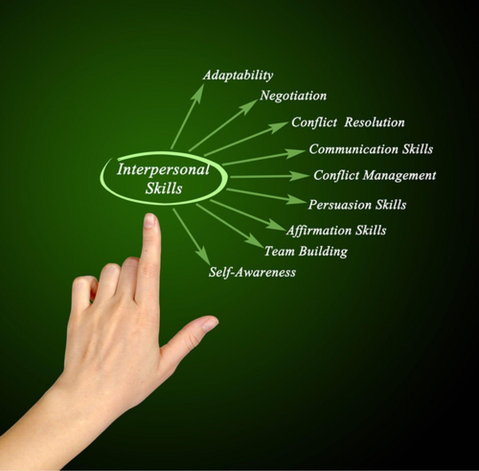 5 Ways To Improve Your Interpersonal Skills Brady Flavin