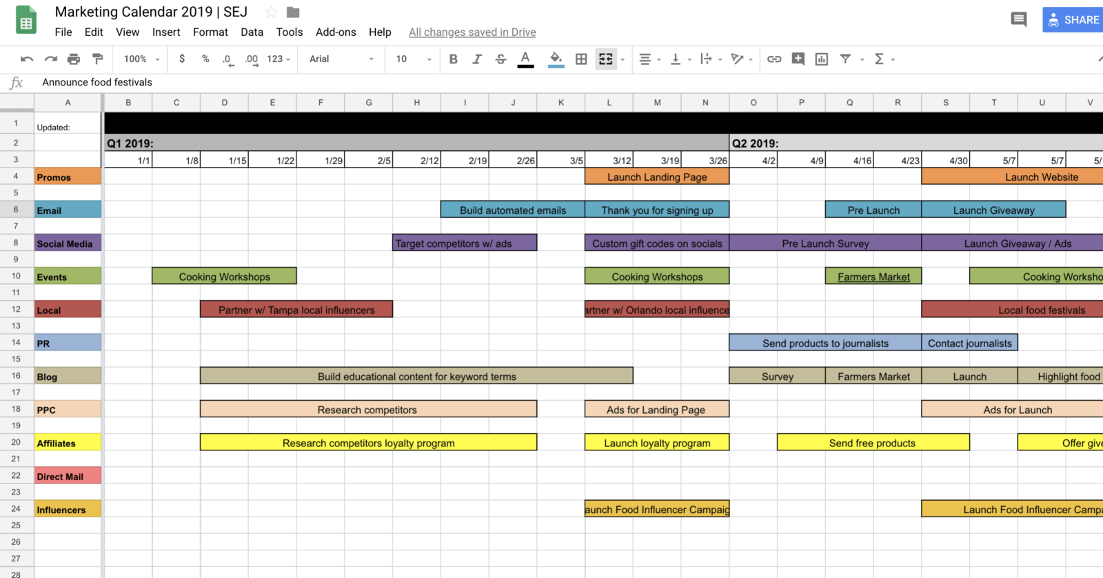 An Easy Guide To Creating Your Editorial Calendar For