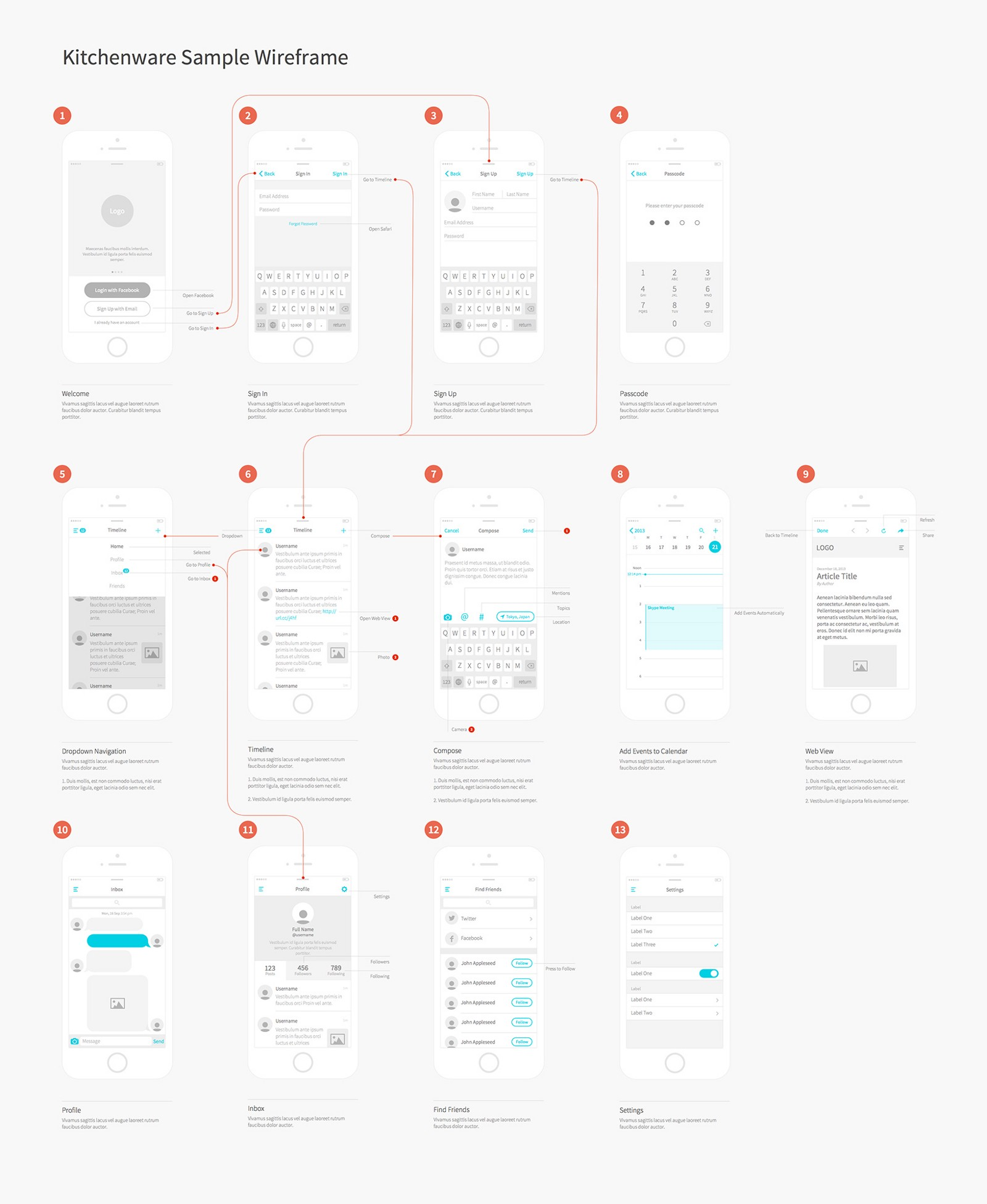 Quality Wireframes Inspiration Muzli