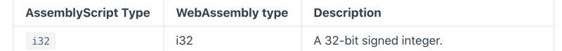 i32 data type
