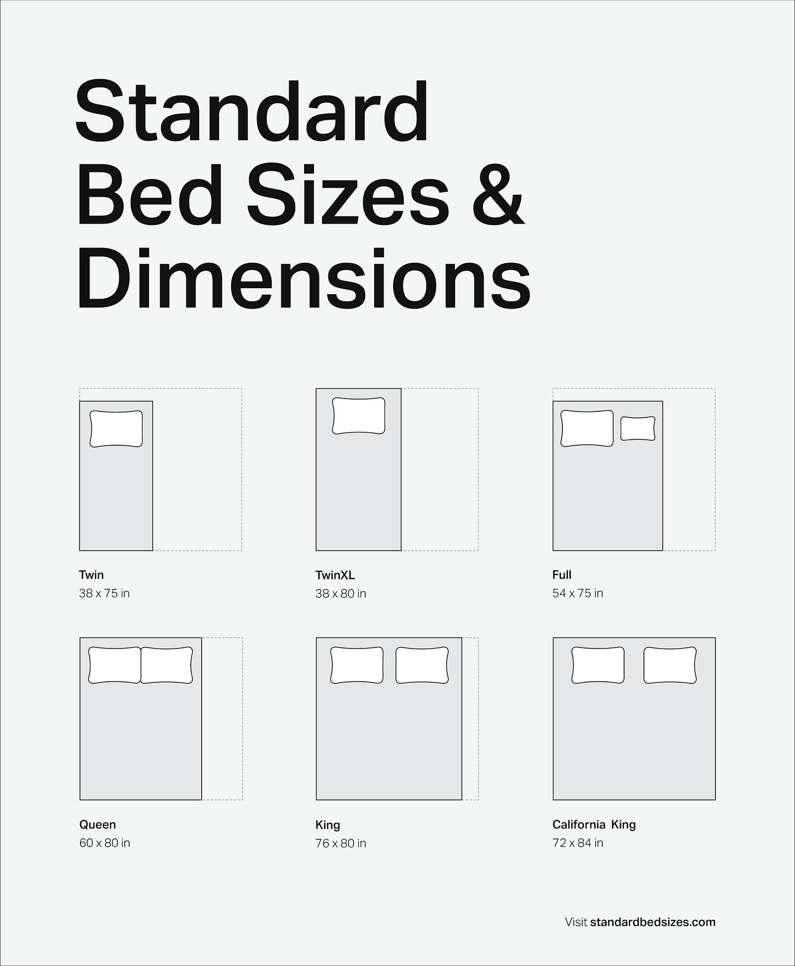 Us Bed Sizes Chart Amp Dimensions Prajesh Sudhakar Medium