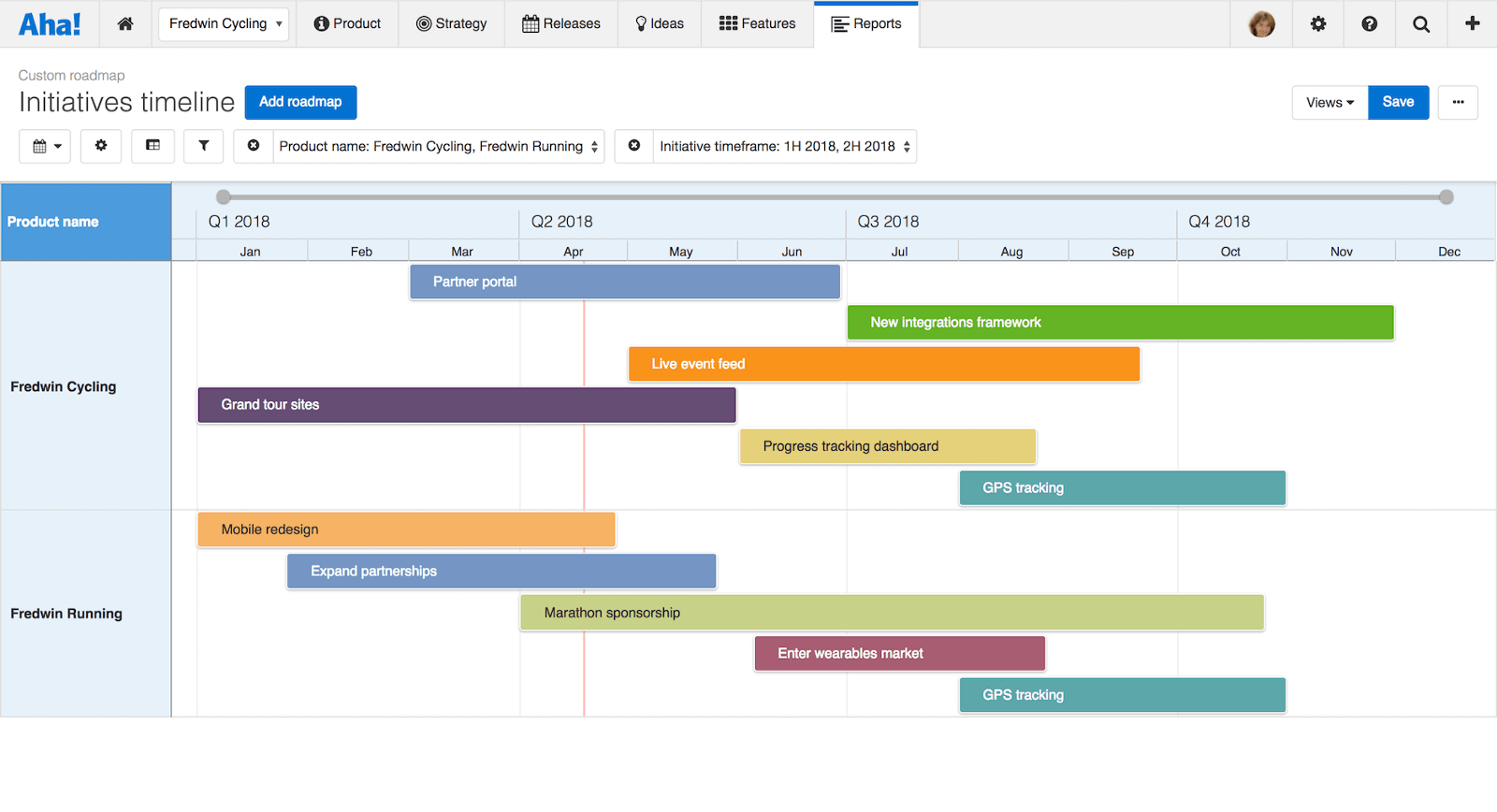 Outcome Driven Product Roadmap Productcoalition