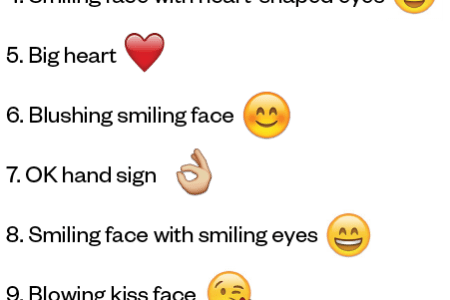 Iphone Emojis And Their Meanings 4k Pictures 4k Pictures Full