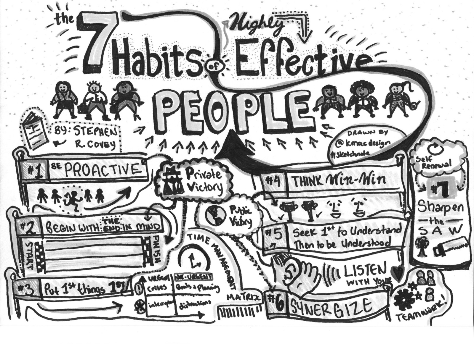 Small Steps Lead To Big Wins Try Practicing These 7 Habits