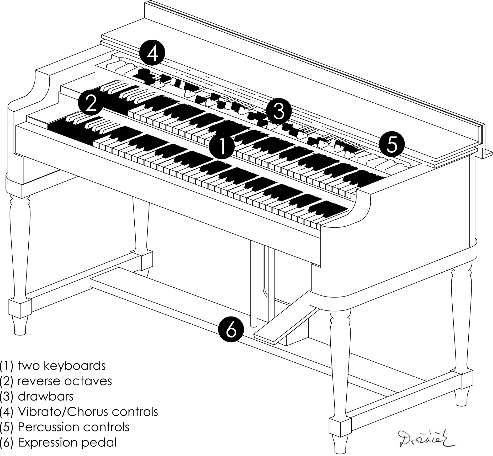 Design And Realization Of Organ Midi Controller T Pan