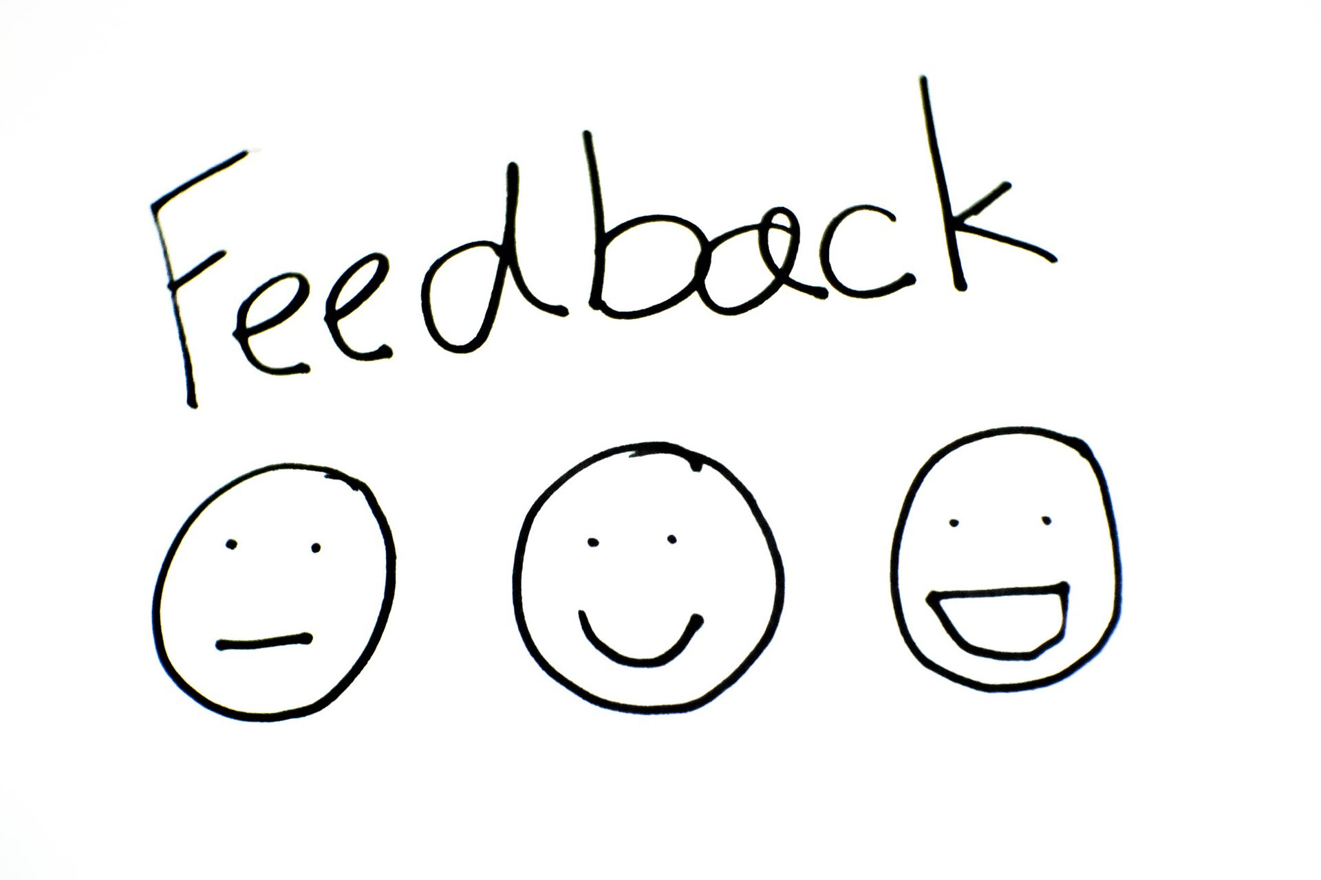 Employee Feedback Examples The Good And The Bad Inside