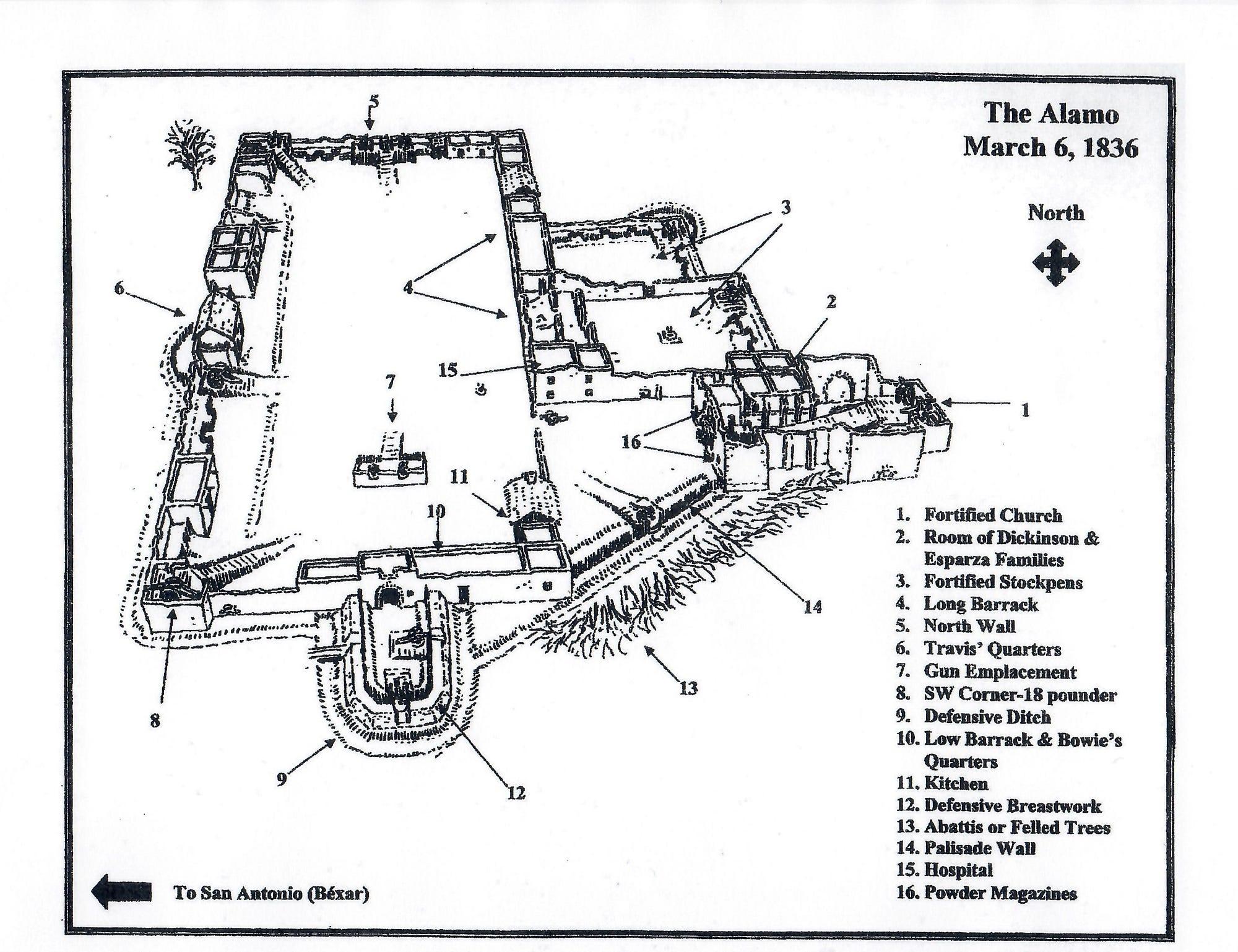 Fortress Alamo The Alamo Medium