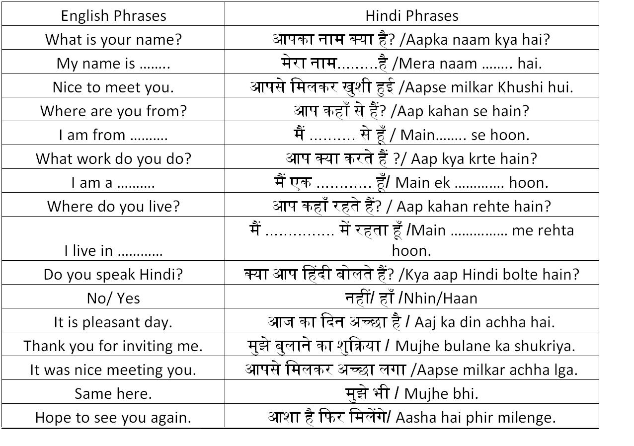 Useful Hindi Phrases Anupam Joseph Medium