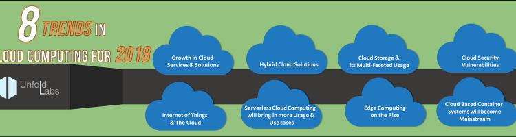 Cloud Computing Trends in 2018