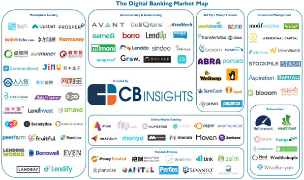 How Does the Inclusive Fintech Landscape Compare to ...