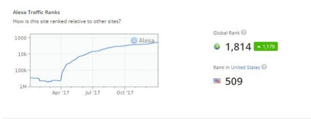 search-encrypt-alexa