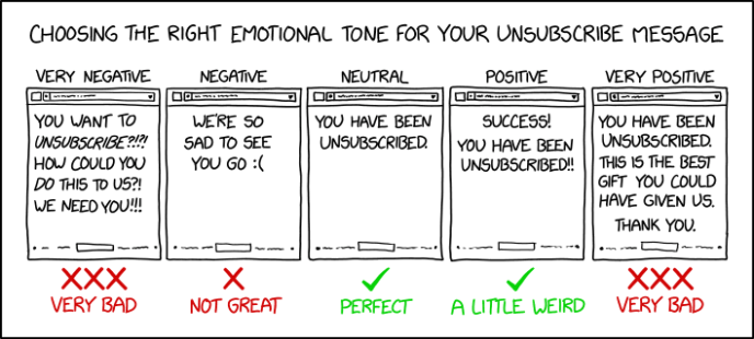 Comic strip satirizing the right emotional copy tone for email unsubscribe confirmation messages