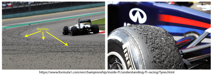 How Tracks Take and Lose Rubber : The Building Speed Blog